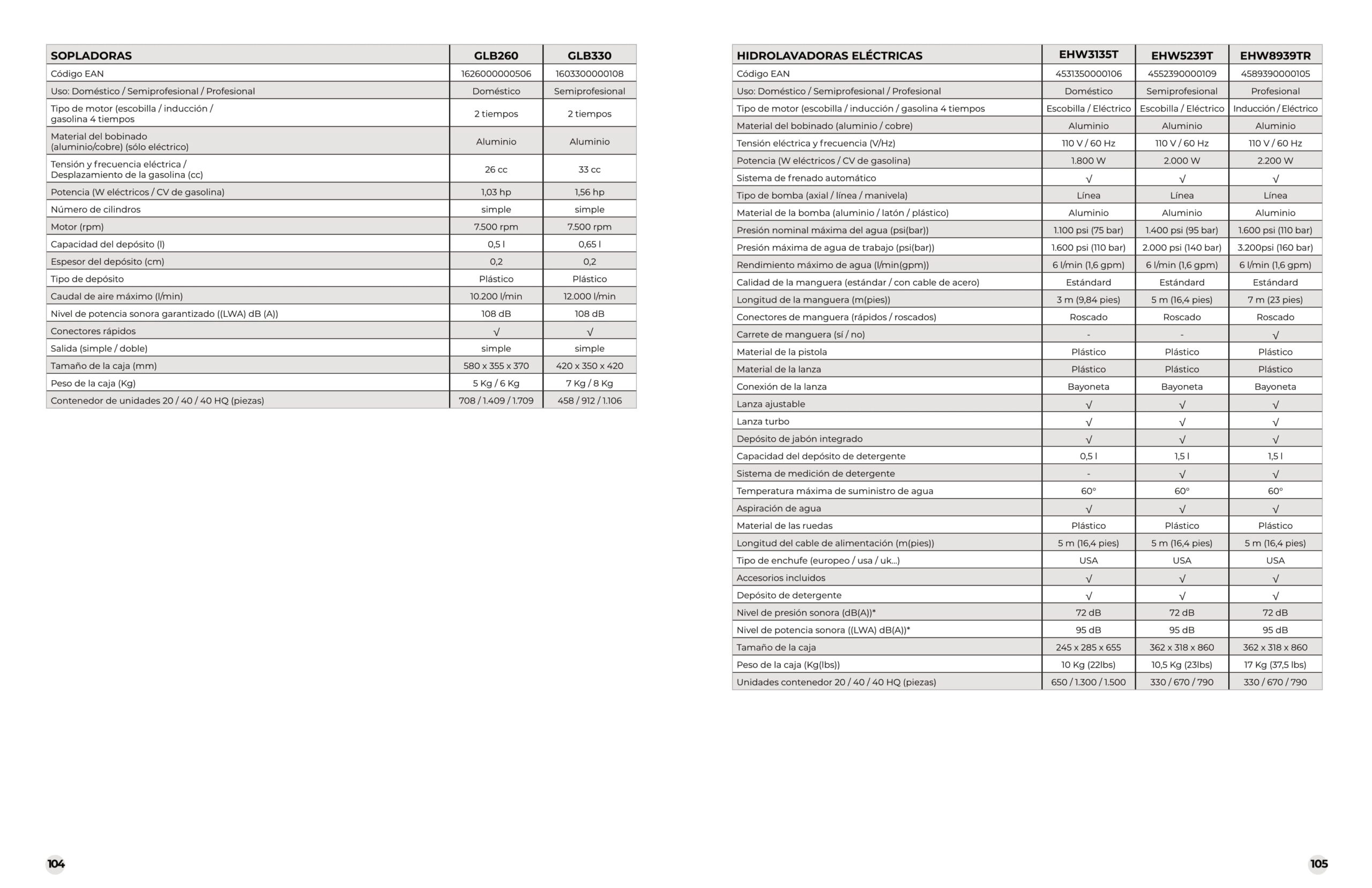 Catálogo en Español-53