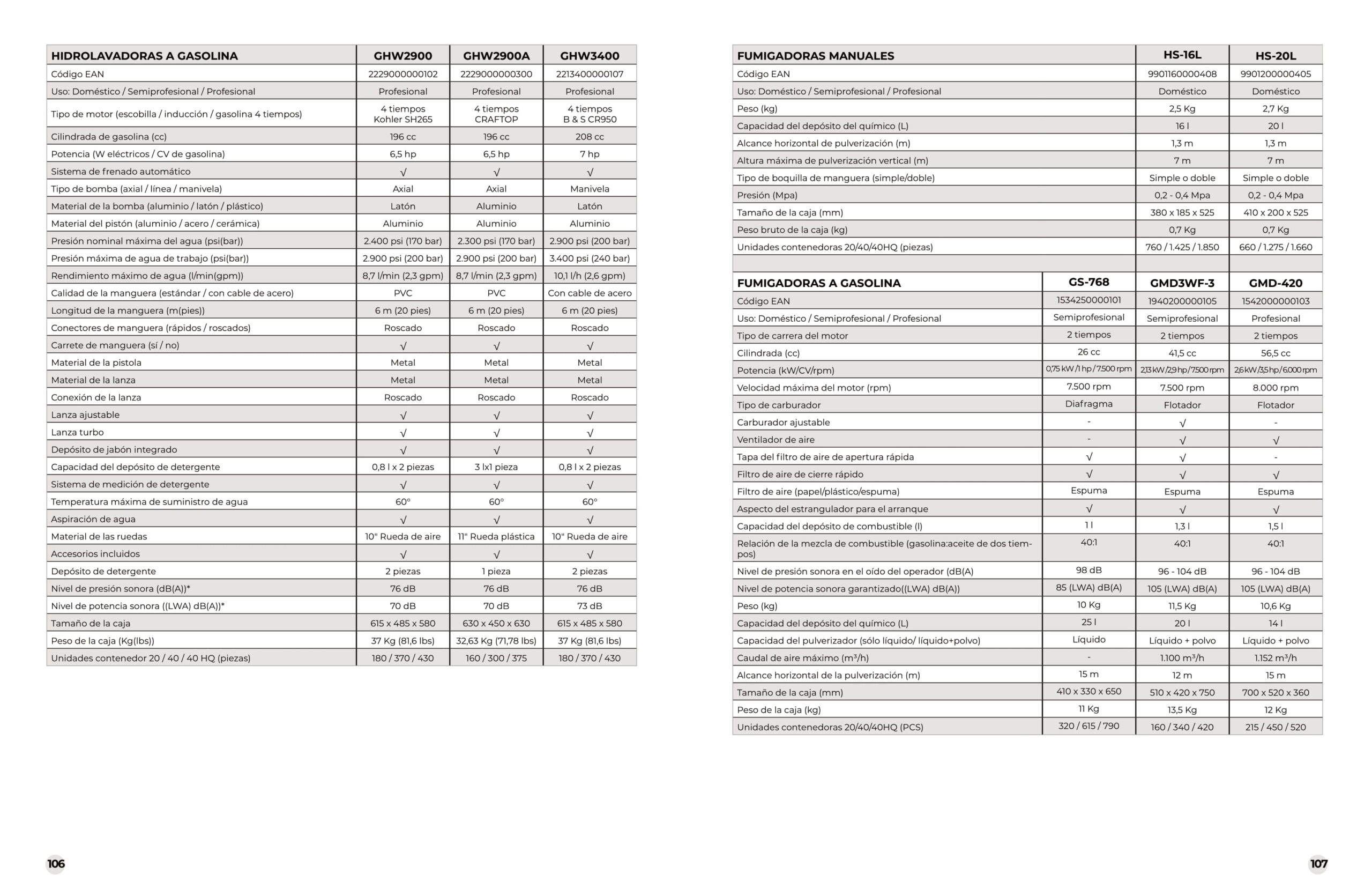Catálogo en Español-54